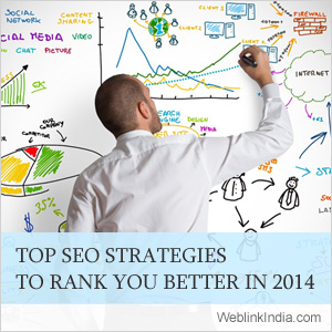 TOP SEO Strategies To Rank You Better In 2014